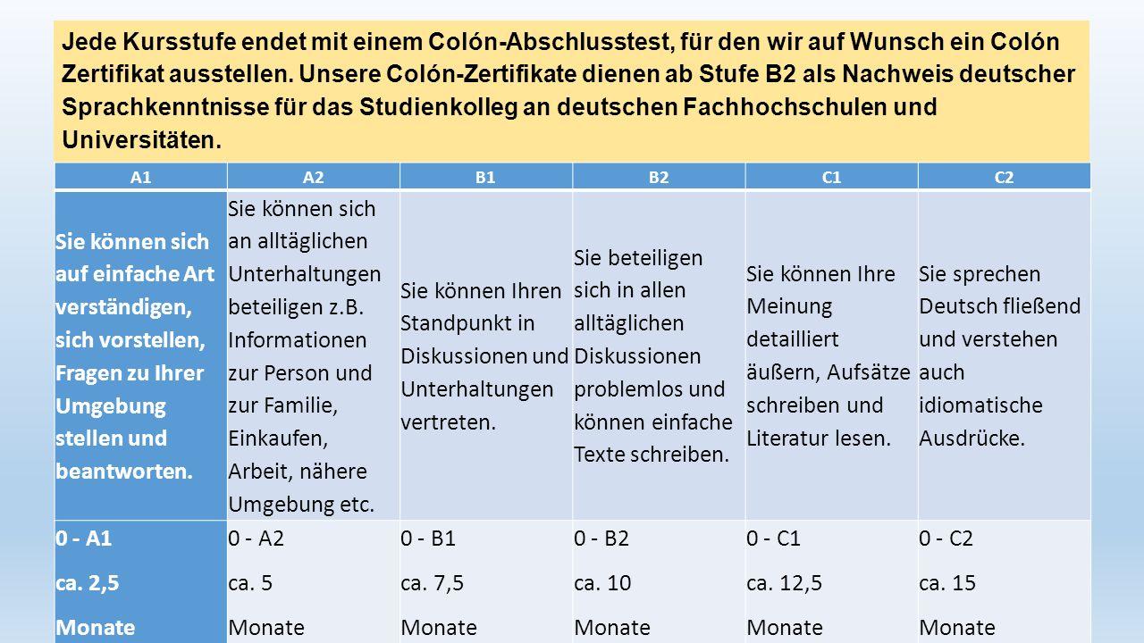 Jede Kursstufe endet mit einem Colón-Abschlusstest, für den wir auf Wunsch ein Colón Zertifikat ausstellen. Unsere Colón-Zertifikate dienen ab Stufe B2 als Nachweis deutscher Sprachkenntnisse für das Studienkolleg an deutschen Fachhochschulen und Universitäten.