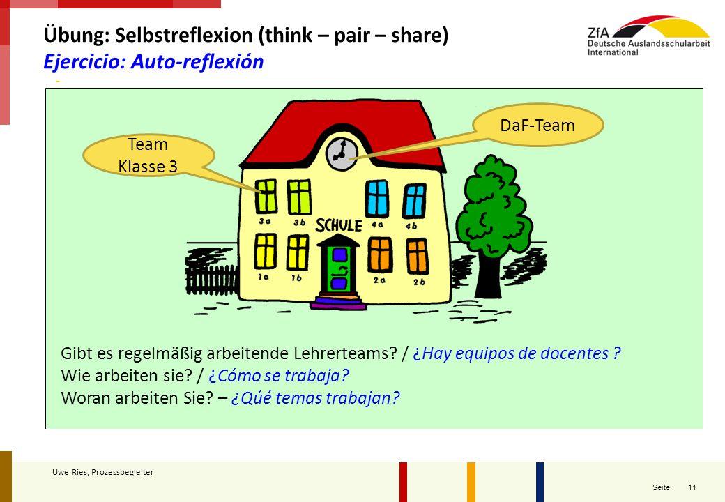 Übung: Selbstreflexion (think – pair – share)