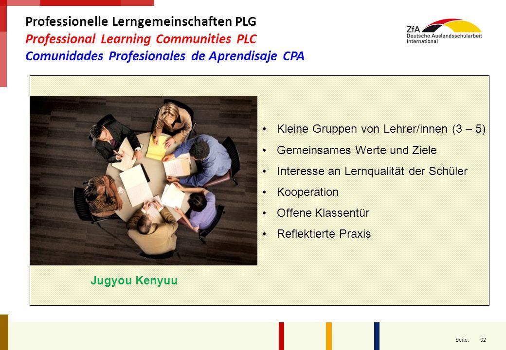 Professionelle Lerngemeinschaften PLG