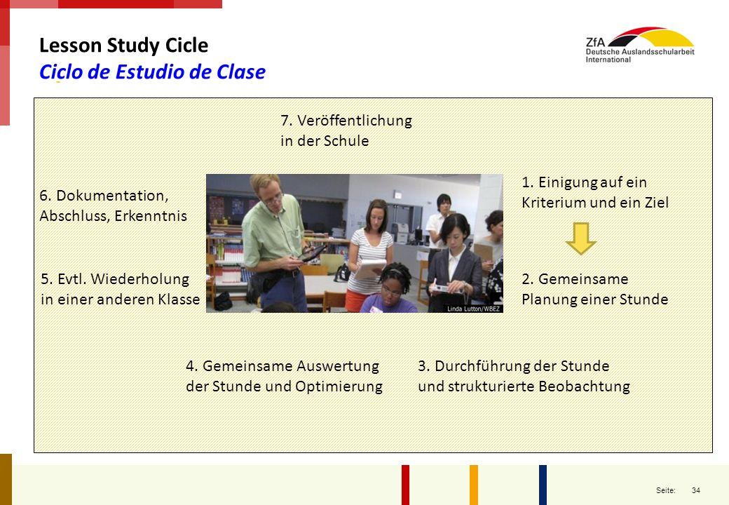 Ciclo de Estudio de Clase