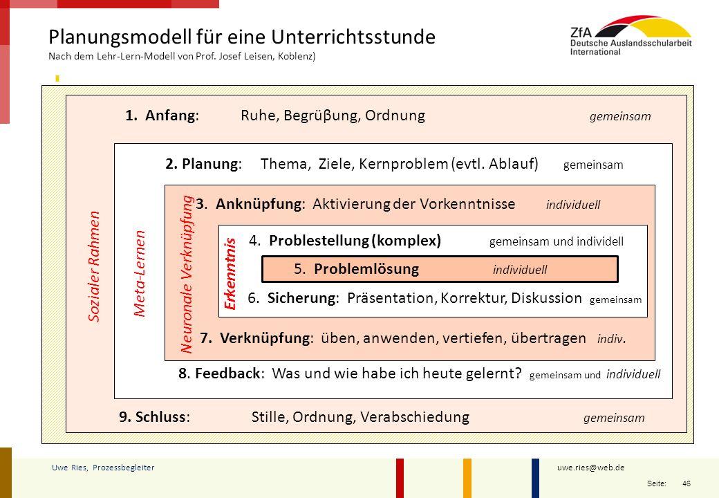 Planungsmodell für eine Unterrichtsstunde