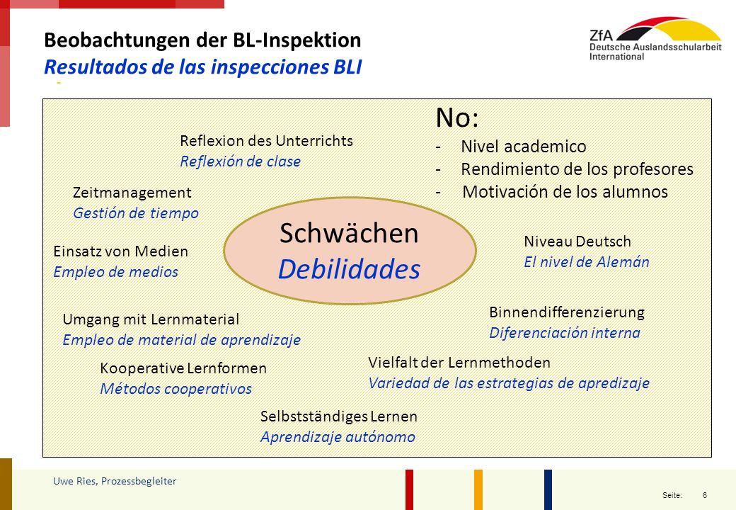 No: Schwächen Debilidades Beobachtungen der BL-Inspektion
