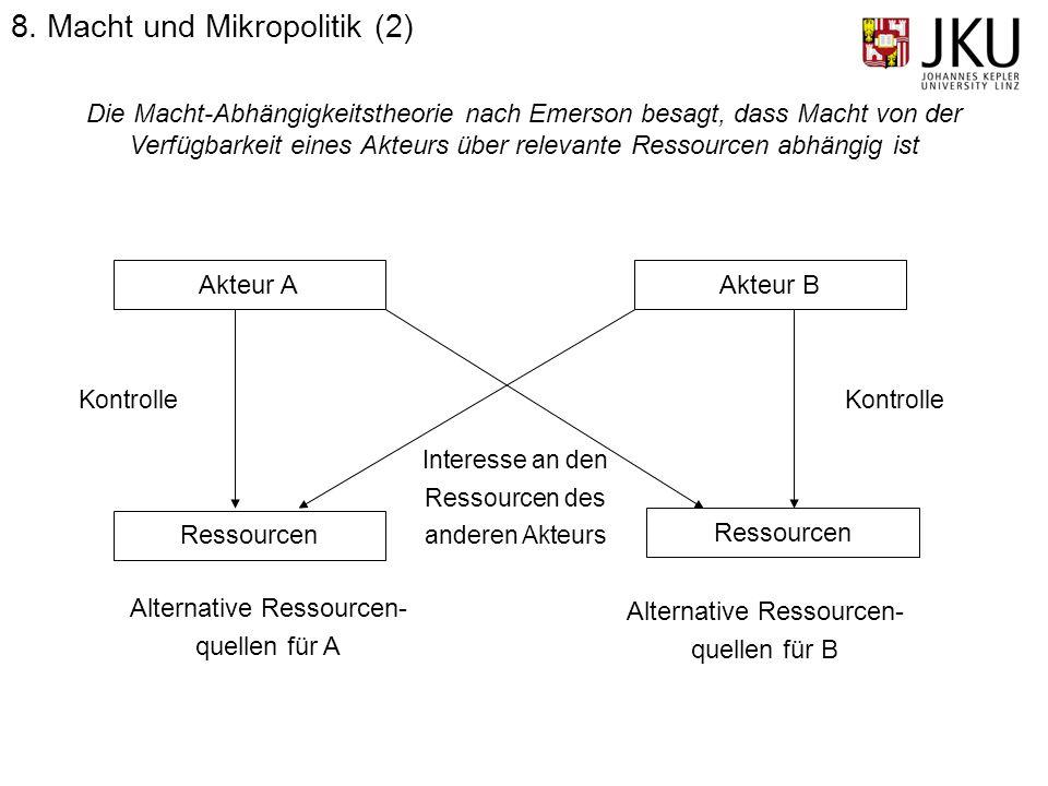 8. Macht und Mikropolitik (2)