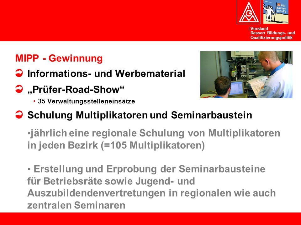 """Informations- und Werbematerial """"Prüfer-Road-Show"""