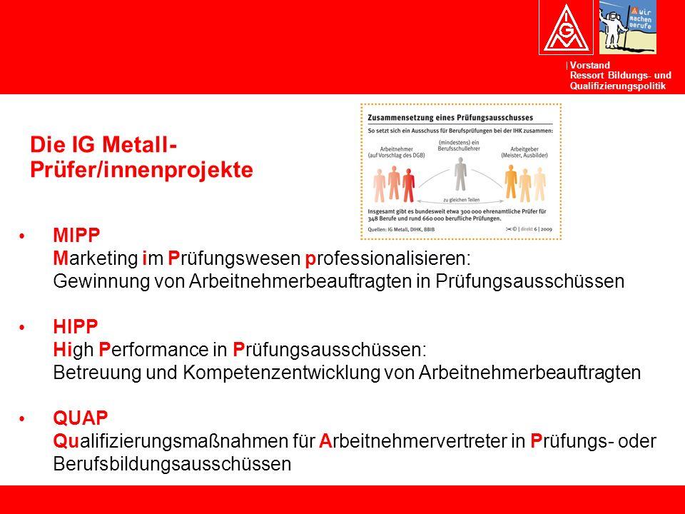 Die IG Metall-Prüfer/innenprojekte