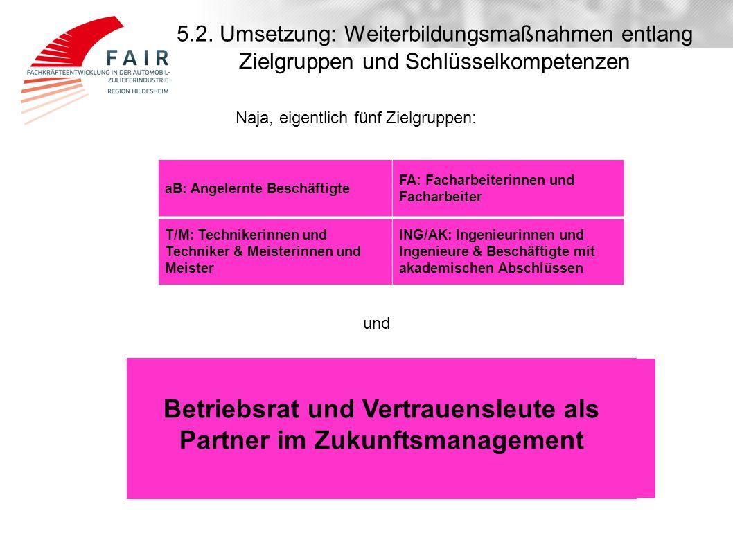 Betriebsrat und Vertrauensleute als Partner im Zukunftsmanagement