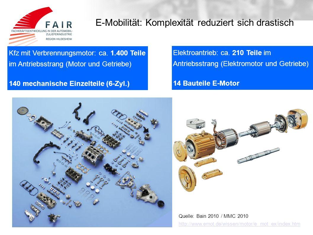 E-Mobilität: Komplexität reduziert sich drastisch