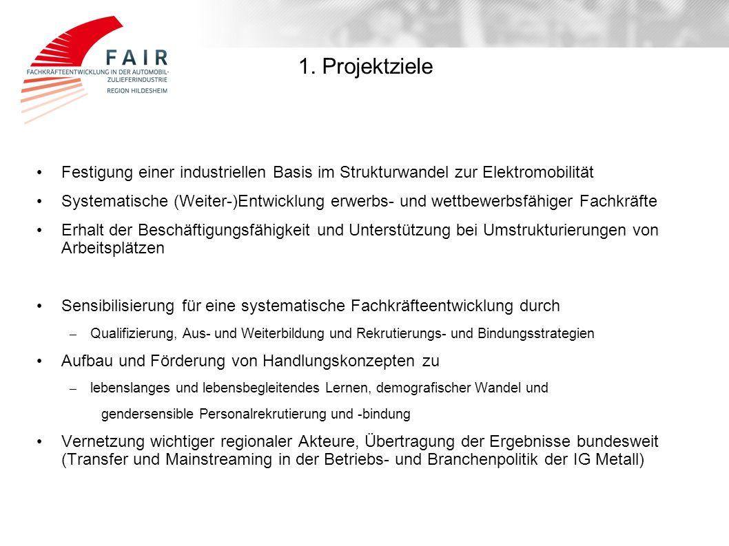 1. Projektziele Festigung einer industriellen Basis im Strukturwandel zur Elektromobilität.