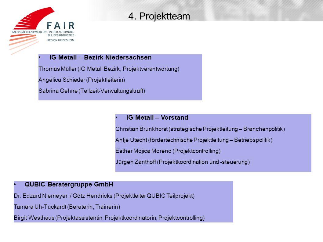 4. Projektteam IG Metall – Bezirk Niedersachsen IG Metall – Vorstand