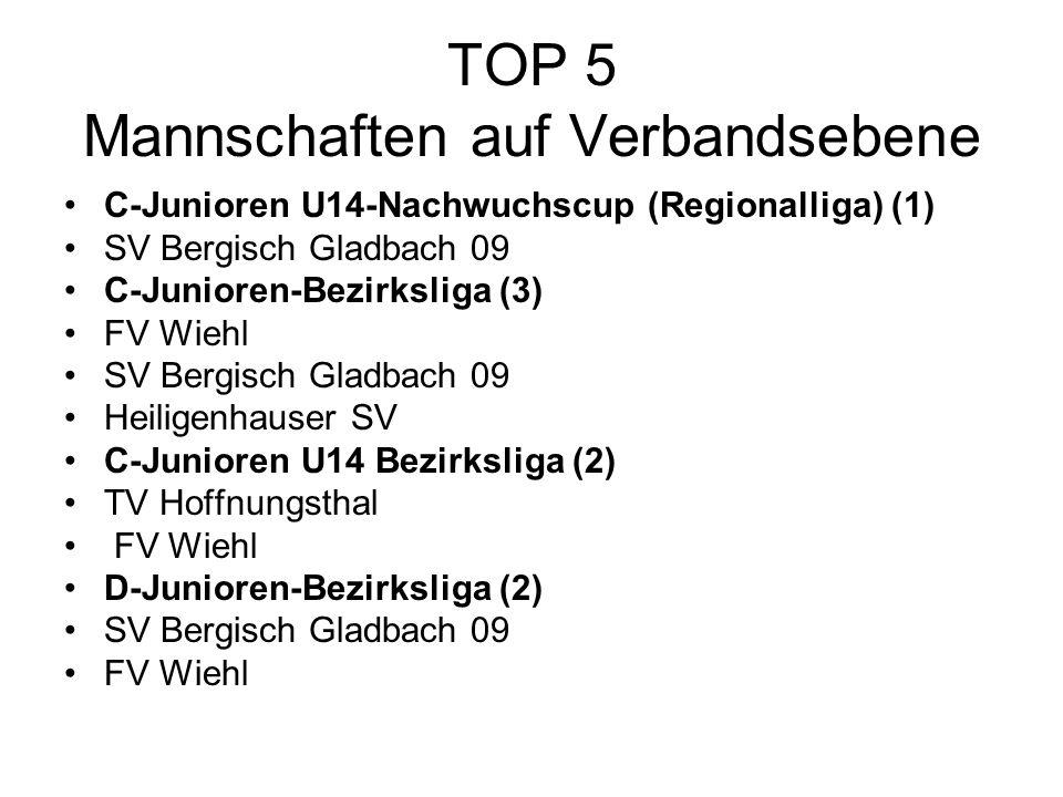 TOP 5 Mannschaften auf Verbandsebene