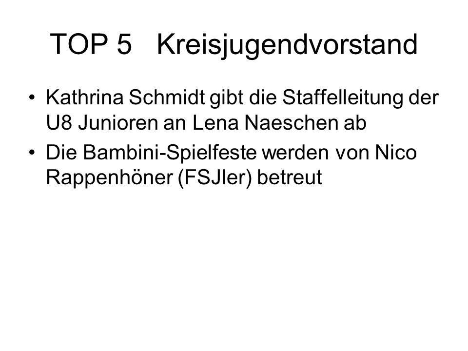 TOP 5 Kreisjugendvorstand