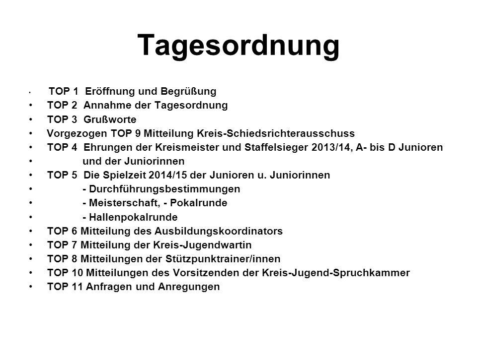 Tagesordnung TOP 2 Annahme der Tagesordnung TOP 3 Grußworte