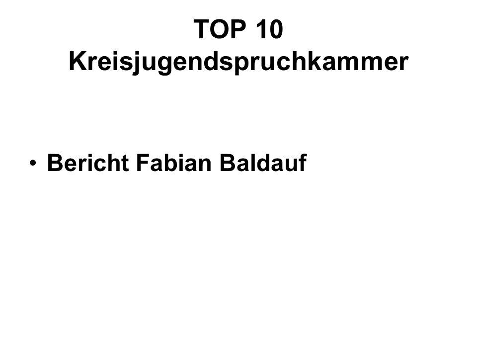 TOP 10 Kreisjugendspruchkammer