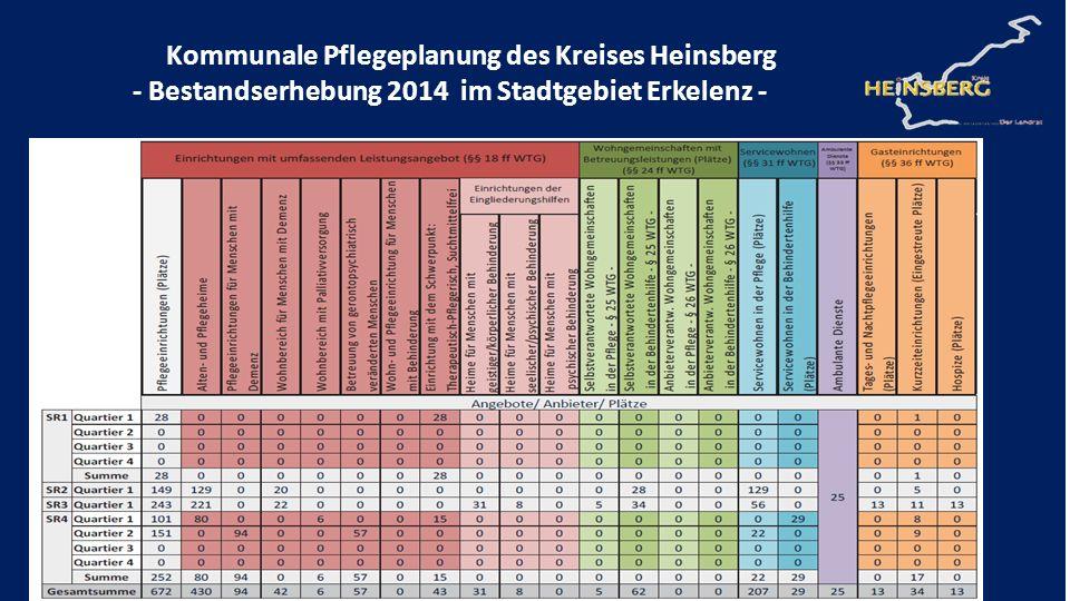 - Bestandserhebung 2014 im Stadtgebiet Erkelenz -