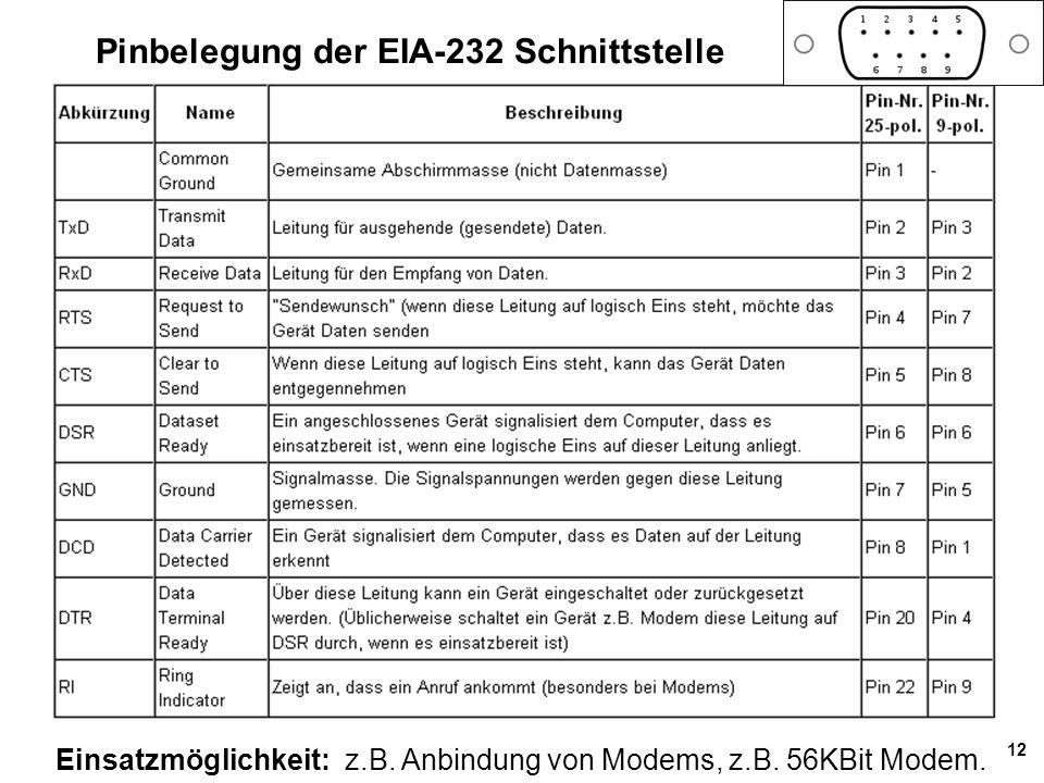 Pinbelegung der EIA-232 Schnittstelle