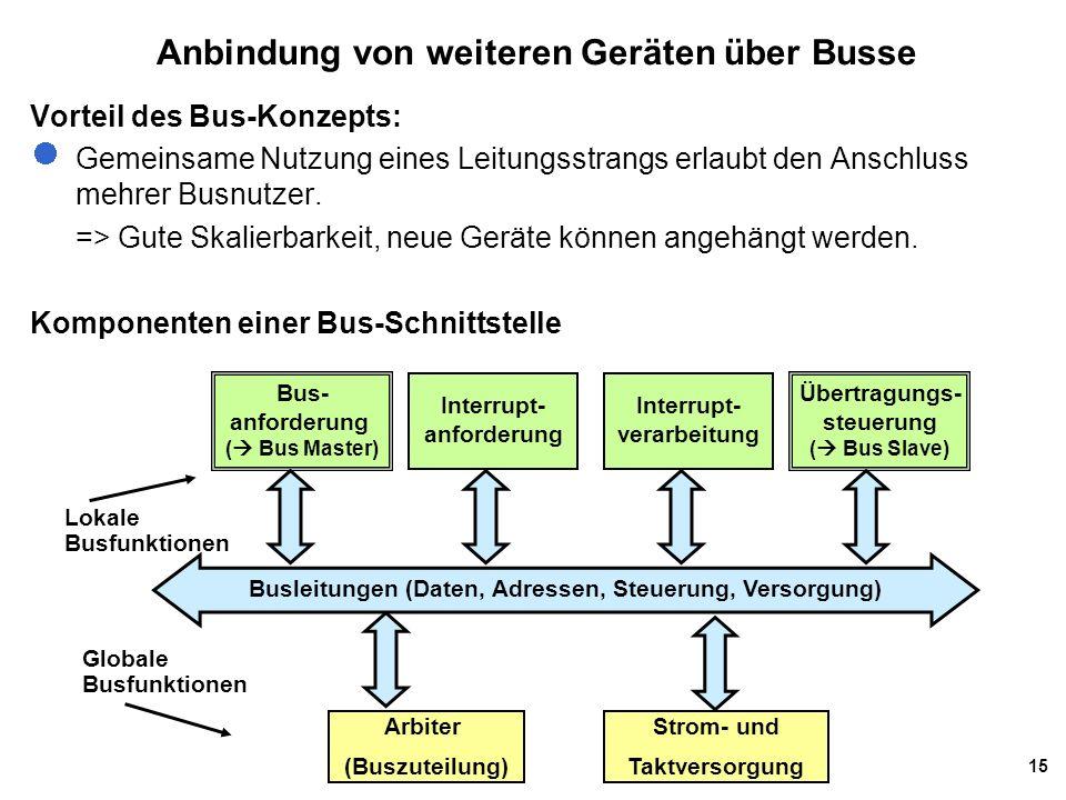 Anbindung von weiteren Geräten über Busse