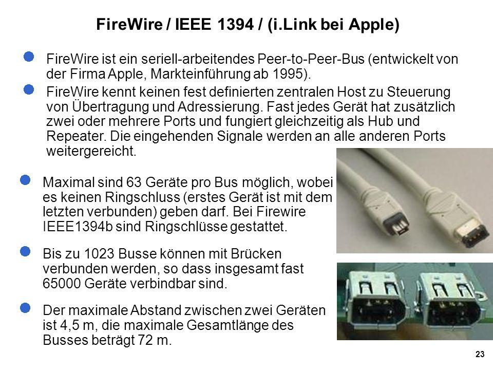 FireWire / IEEE 1394 / (i.Link bei Apple)