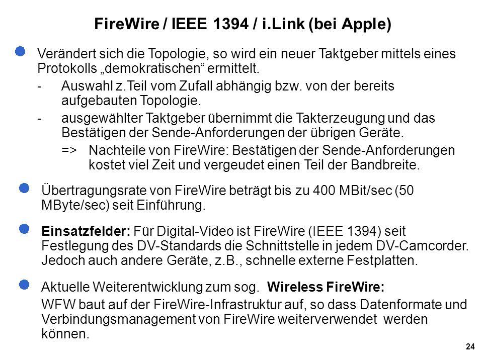 FireWire / IEEE 1394 / i.Link (bei Apple)