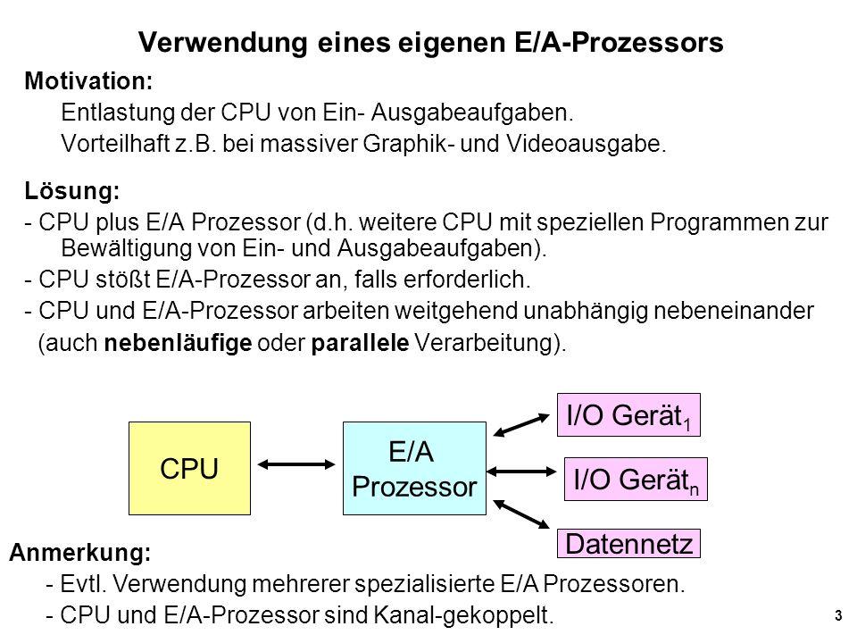 Verwendung eines eigenen E/A-Prozessors