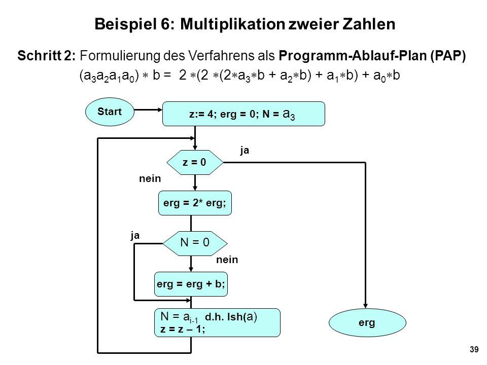 Beispiel 6: Multiplikation zweier Zahlen
