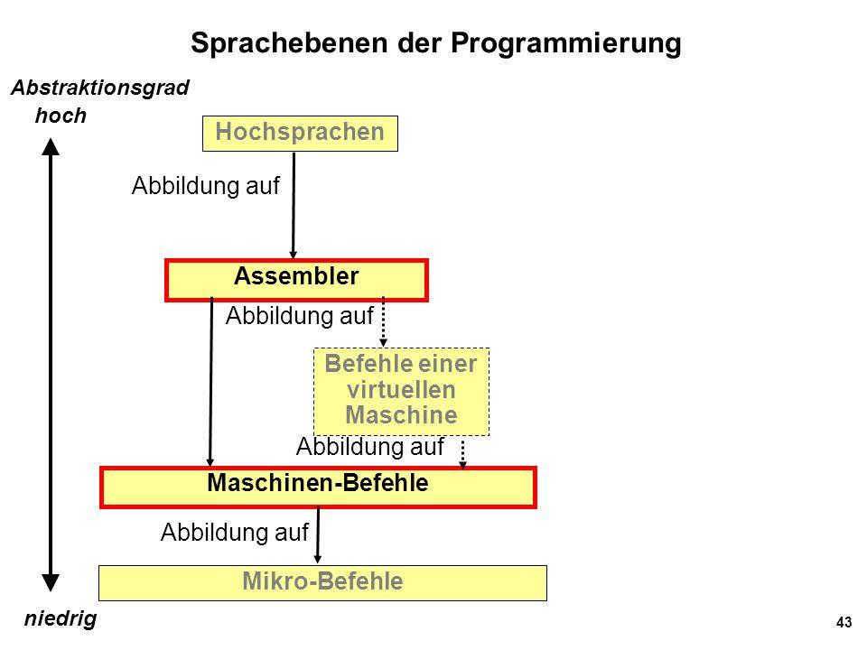 Sprachebenen der Programmierung