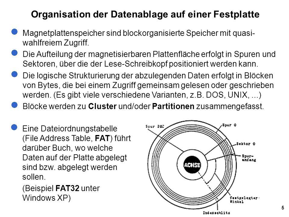 Organisation der Datenablage auf einer Festplatte