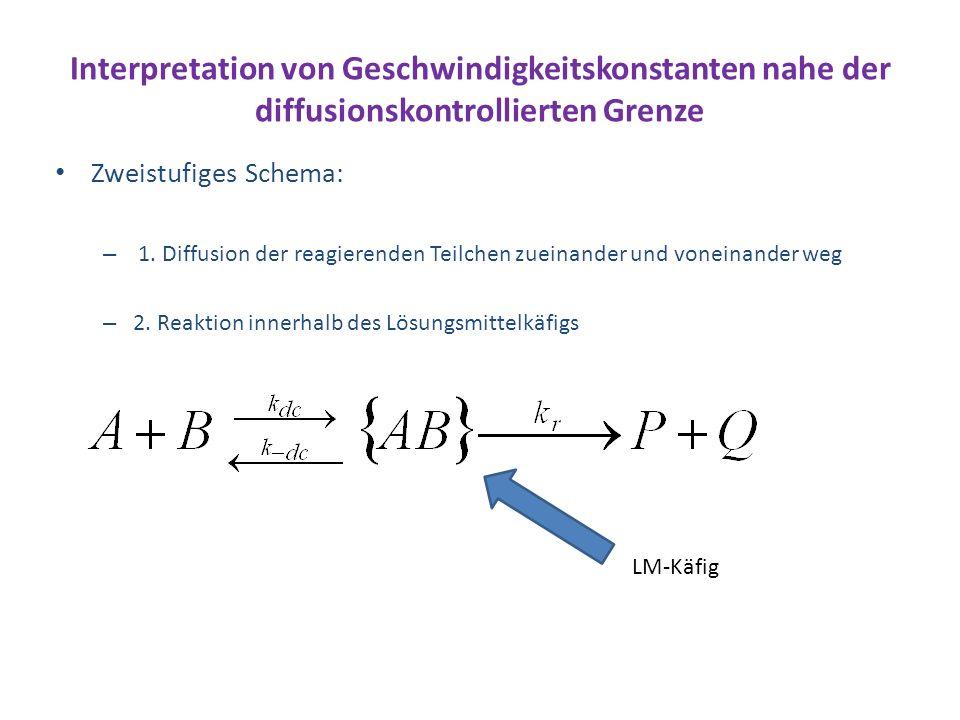 Interpretation von Geschwindigkeitskonstanten nahe der diffusionskontrollierten Grenze