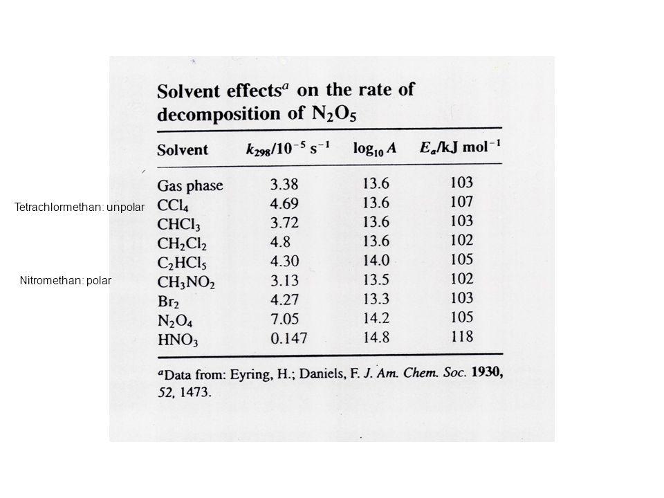 Tetrachlormethan: unpolar