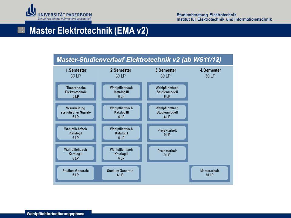 Master Elektrotechnik (EMA v2)