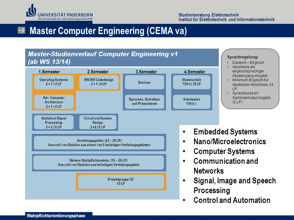 Master Computer Engineering (CEMA va)