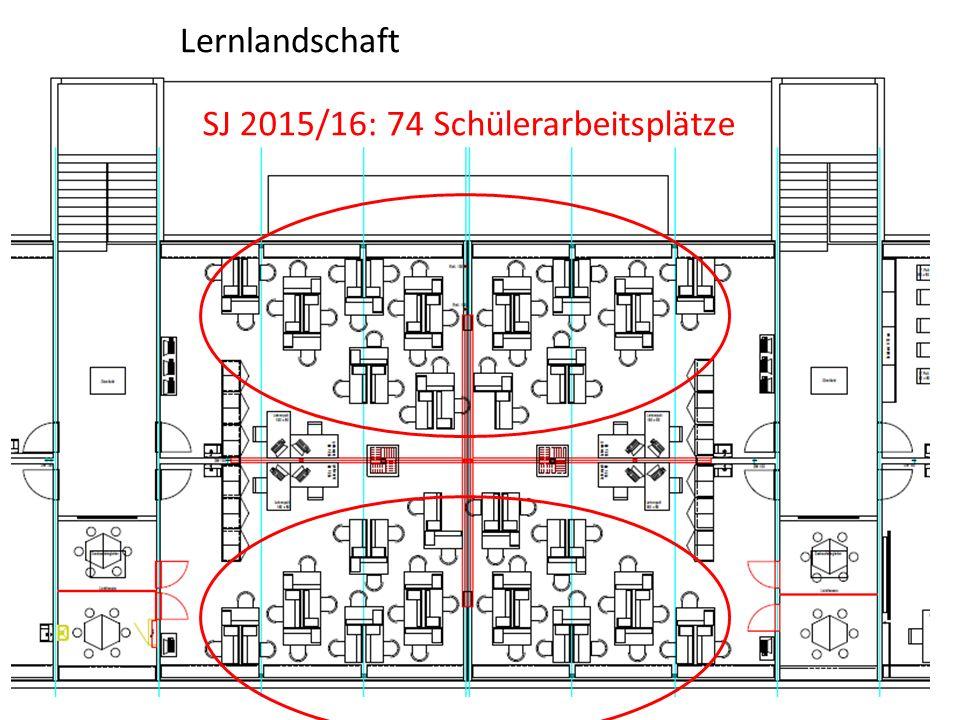 Lernlandschaft SJ 2015/16: 74 Schülerarbeitsplätze