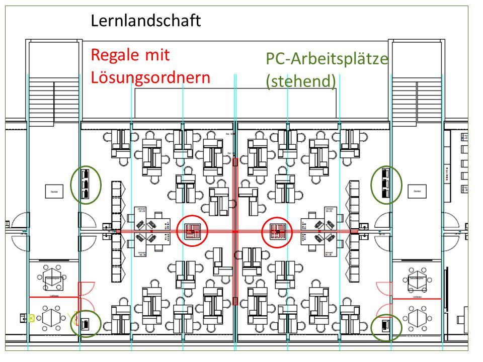 Lernlandschaft Regale mit Lösungsordnern PC-Arbeitsplätze (stehend)