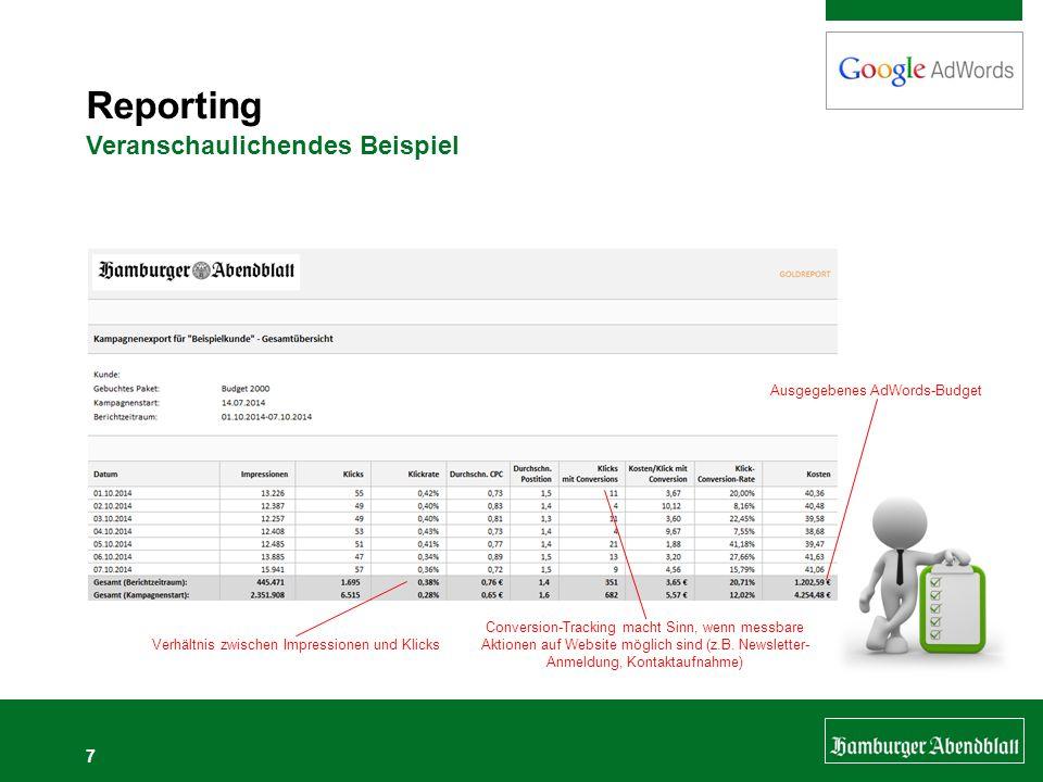 Reporting Veranschaulichendes Beispiel Ausgegebenes AdWords-Budget