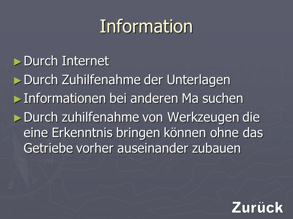 Information Zurück Durch Internet Durch Zuhilfenahme der Unterlagen