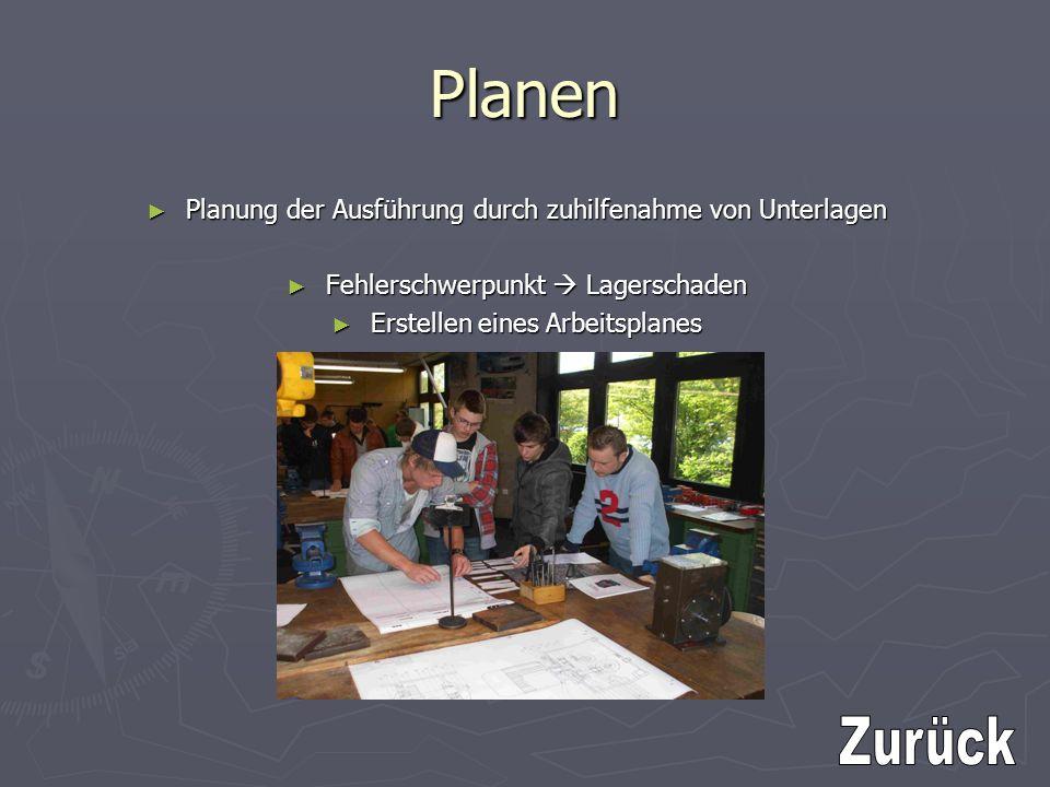 Planen Zurück Planung der Ausführung durch zuhilfenahme von Unterlagen