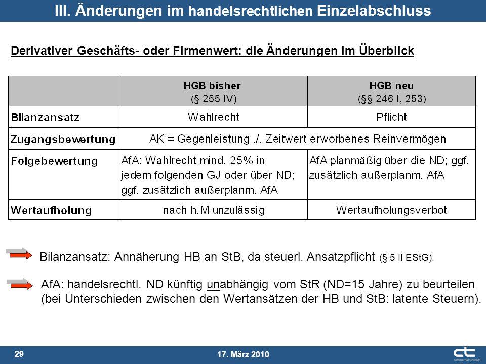 III. Änderungen im handelsrechtlichen Einzelabschluss