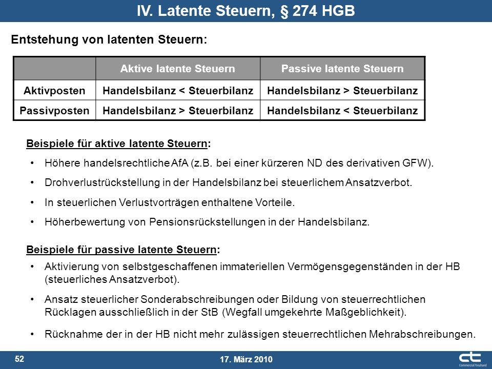 IV. Latente Steuern, § 274 HGB Aktive latente Steuern