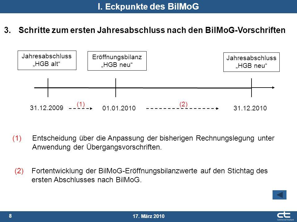 """I. Eckpunkte des BilMoG 3. Schritte zum ersten Jahresabschluss nach den BilMoG-Vorschriften. Jahresabschluss """"HGB alt"""