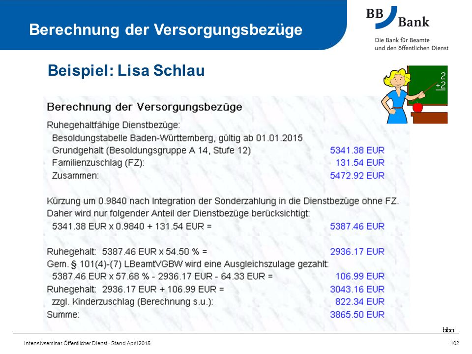 Intensivseminar Öffentlicher Dienst - Stand April 2015