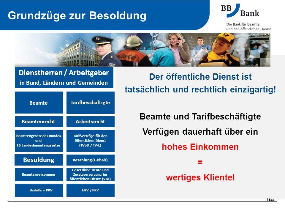 Dienstherren / Arbeitgeber in Bund, Ländern und Gemeinden