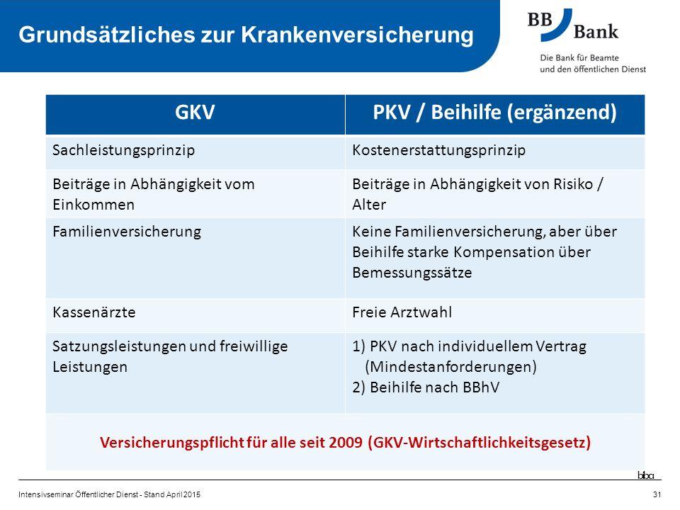 PKV / Beihilfe (ergänzend)