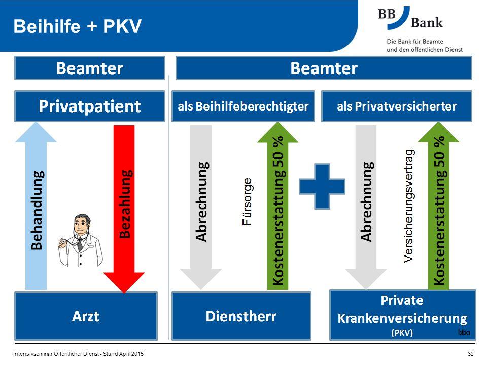 Beihilfe + PKV Intensivseminar Öffentlicher Dienst - Stand April 2015