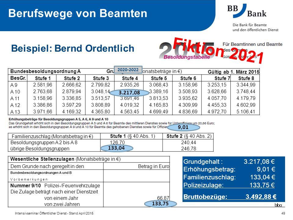 Fiktion 2021 Berufswege von Beamten Beispiel: Bernd Ordentlich