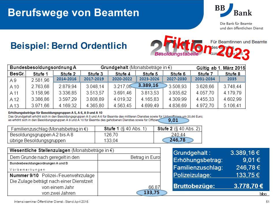 Fiktion 2023 Berufswege von Beamten Beispiel: Bernd Ordentlich