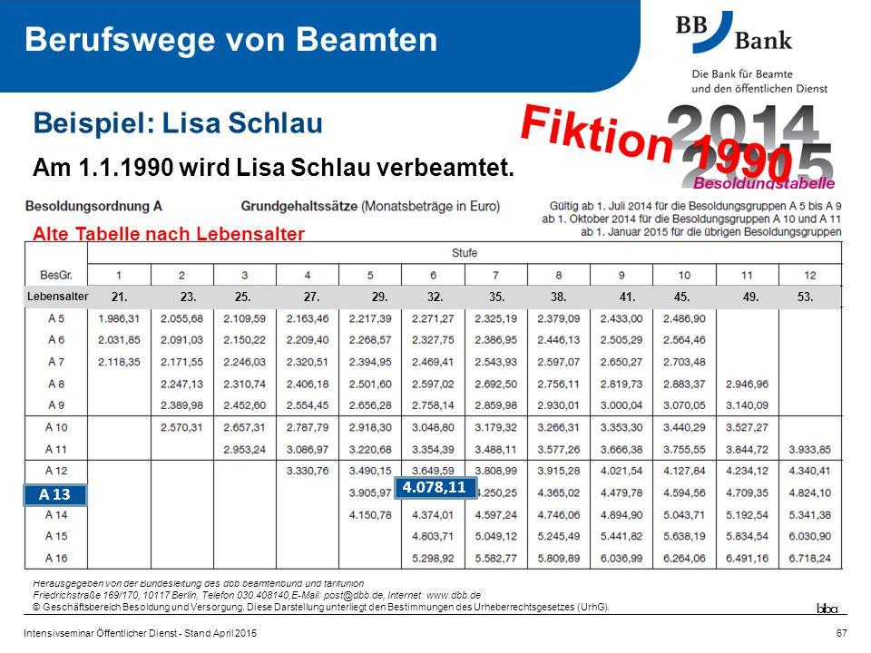 Fiktion 1990 Berufswege von Beamten Beispiel: Lisa Schlau