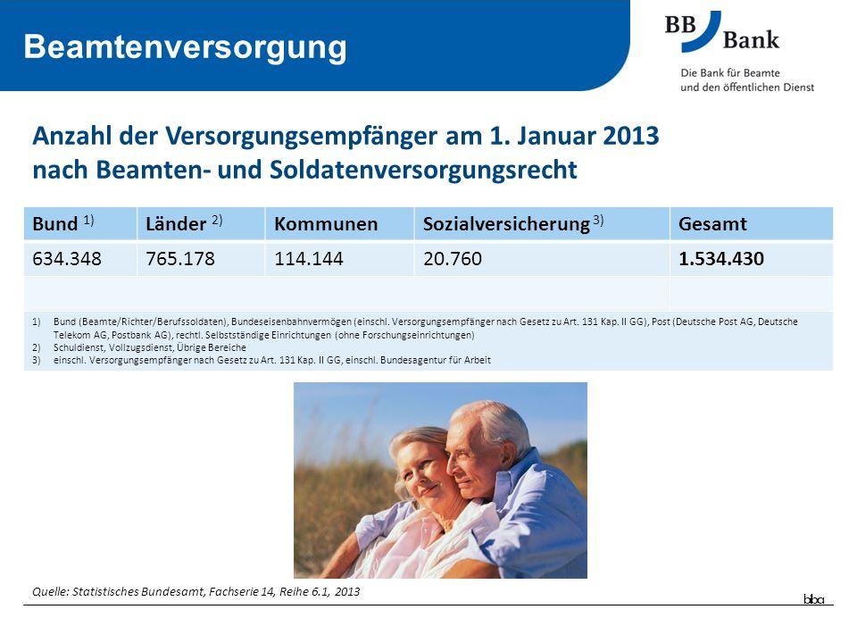 Beamtenversorgung Anzahl der Versorgungsempfänger am 1. Januar 2013