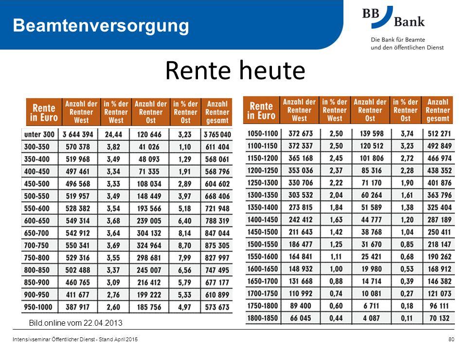 Rente heute Beamtenversorgung Bild.online vom 22.04.2013