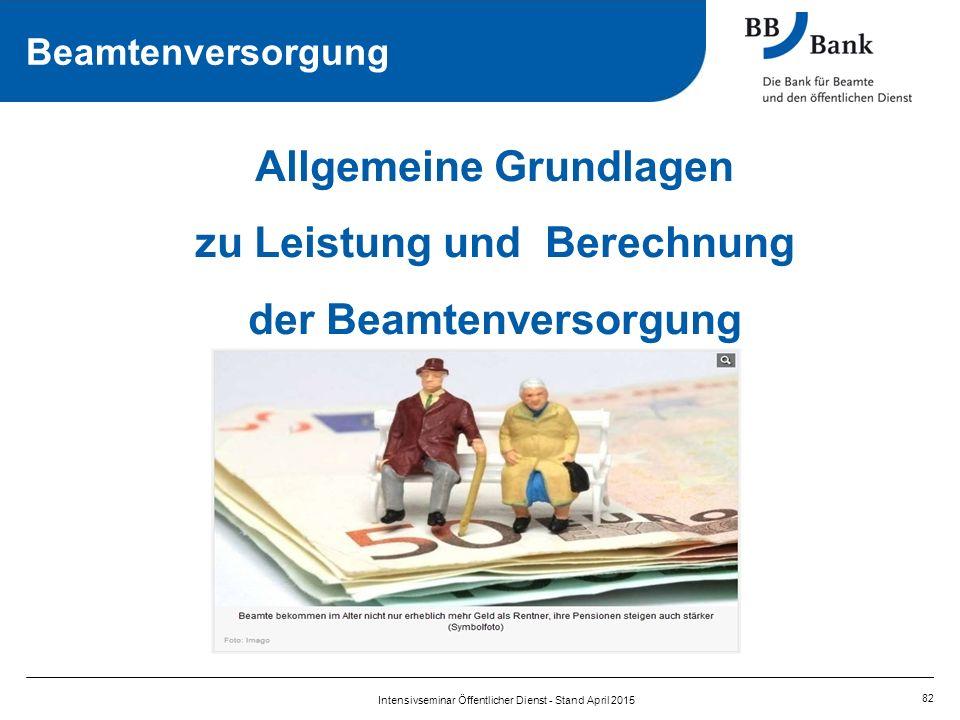 Allgemeine Grundlagen zu Leistung und Berechnung der Beamtenversorgung