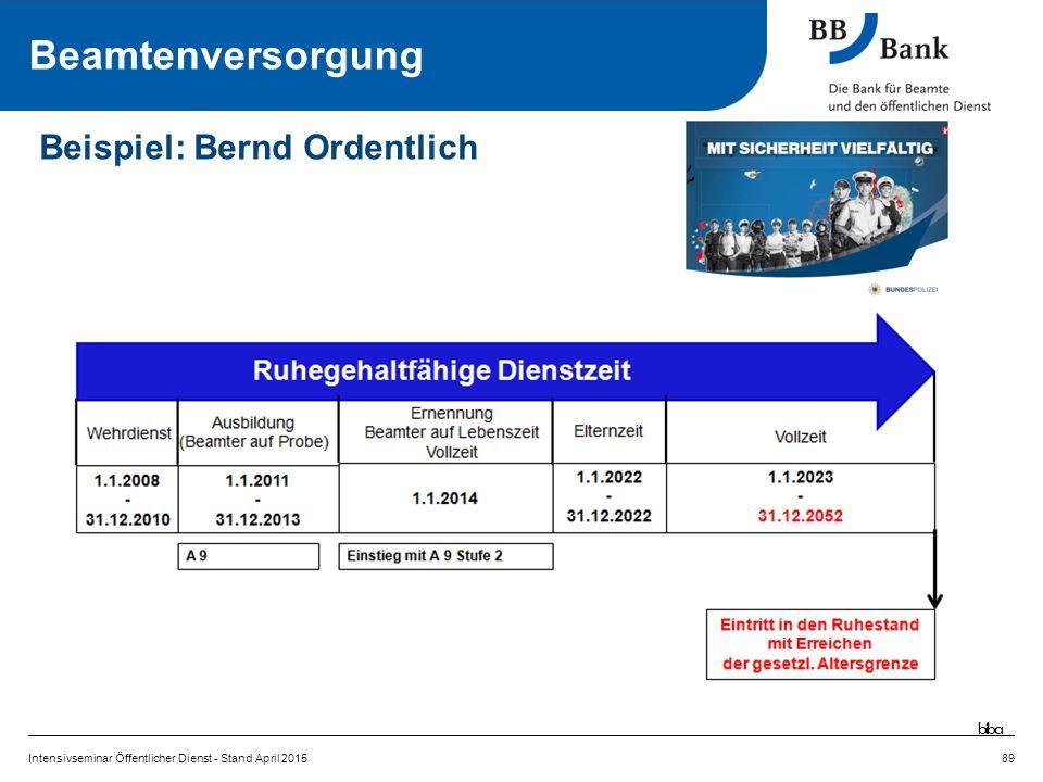 Beamtenversorgung Beispiel: Bernd Ordentlich biba