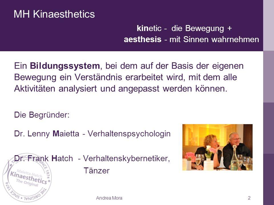 MH Kinaesthetics kinetic - die Bewegung + aesthesis - mit Sinnen wahrnehmen